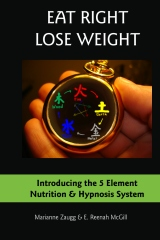 Eat Right Lose Weight