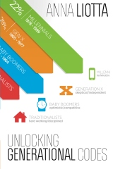 Unlocking Generational Codes