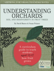 Understanding Orchards (English)