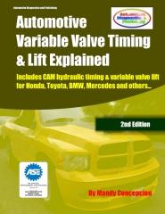 Automotive Variable Valve Timing & Lift Explained