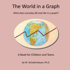 The World in a Graph