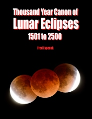 Thousand Year Canon of Lunar Eclipses 1501 to 2500