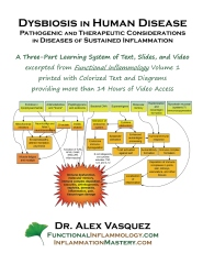 Dysbiosis in Human Disease
