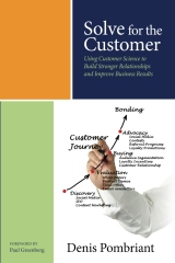 Solve for the Customer