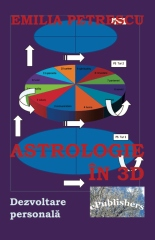 Astrologie in 3D