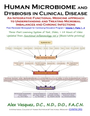 Human Microbiome and Dysbiosis in Clinical Disease