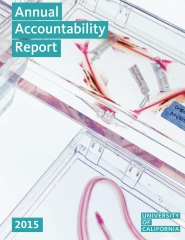 Annual Accountability Report