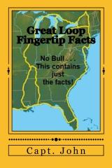 Great Loop Fingertip Facts
