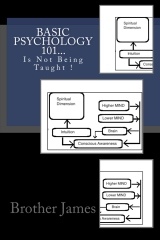 Basic PSYCHOLOGY 101...