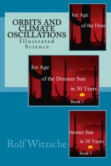 Orbits and Climate Oscillations