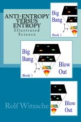 Anti-Entropy versus Entropy