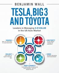 Tesla, Big 3 and Toyota