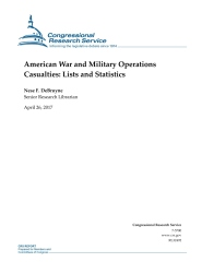 American War and Military Operations Casualties